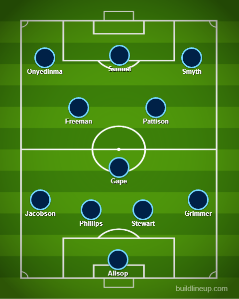 lineup (6)
