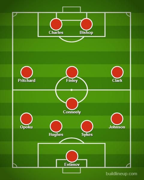 lineup (35)