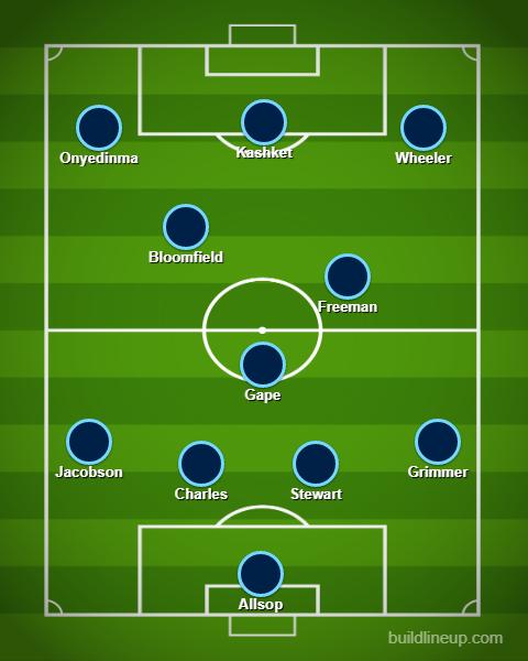 lineup (38)