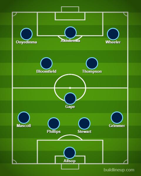 lineup (42)