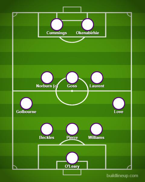 Shrewsbury XI v Wycombe