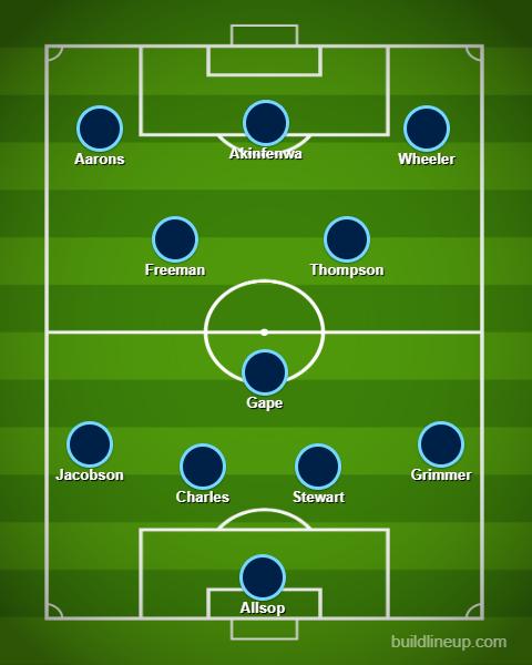 Wycombe XI v Rotherham