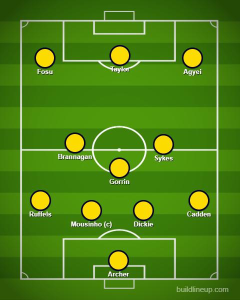 Oxford XI v Wycombe