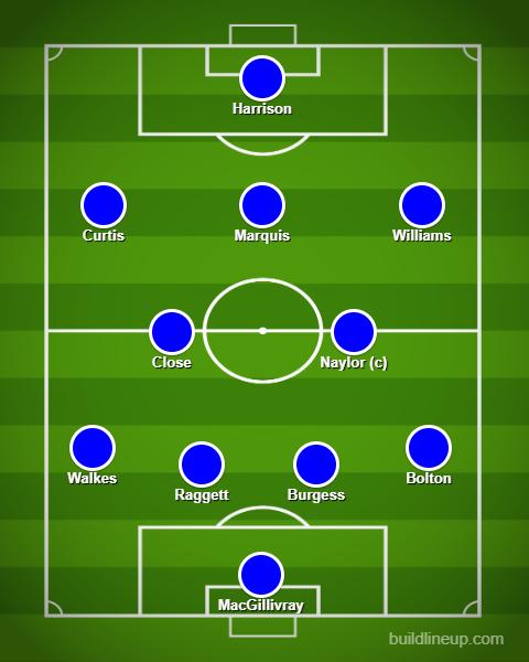 Portsmouth XI v Wycombe