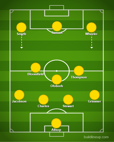 Wycombe XI v Portsmouth
