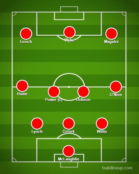 Sunderland XI v Wycombe