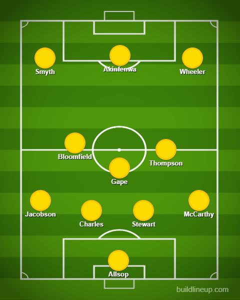 Wycombe XI v Rochdale