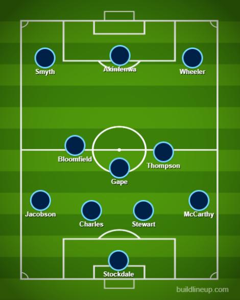 Wycombe XI v Bolton