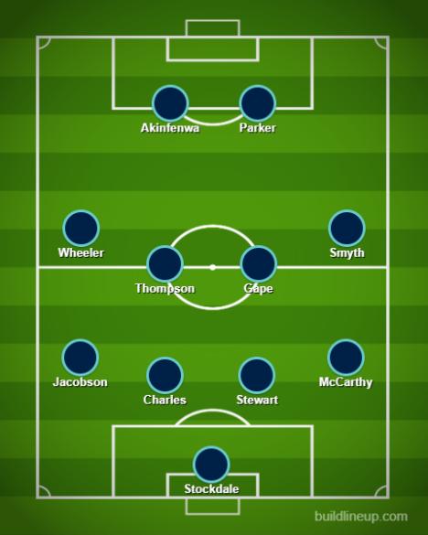 Wycombe XI v Bristol Rovers