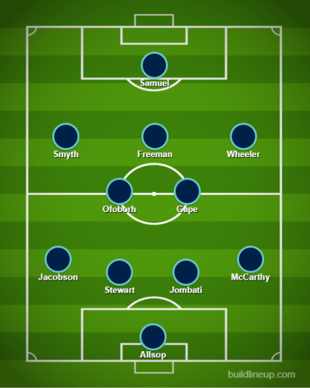 Wycombe XI v Fleetwood