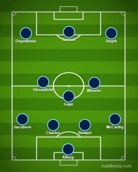 Wycombe XI v Tranmere